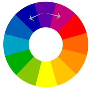 Como Combinar Cores Usando O Círculo Cromático